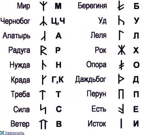 Руны и славянские обереги из серебра и